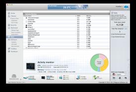 Stats - Activity Monitor